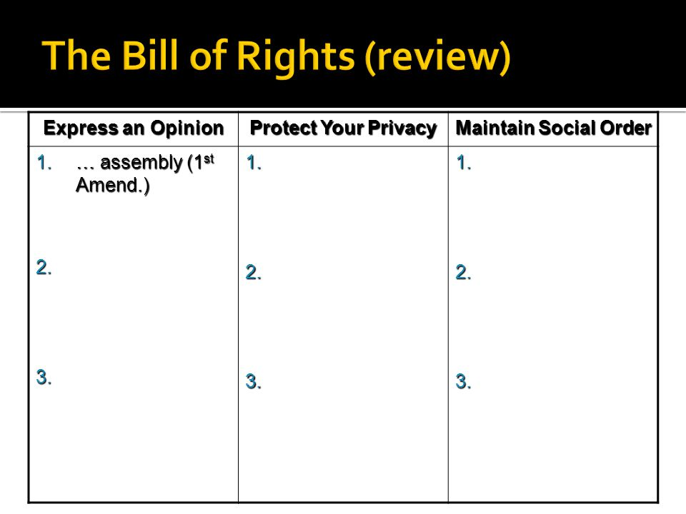 The Bill of Rights (review)