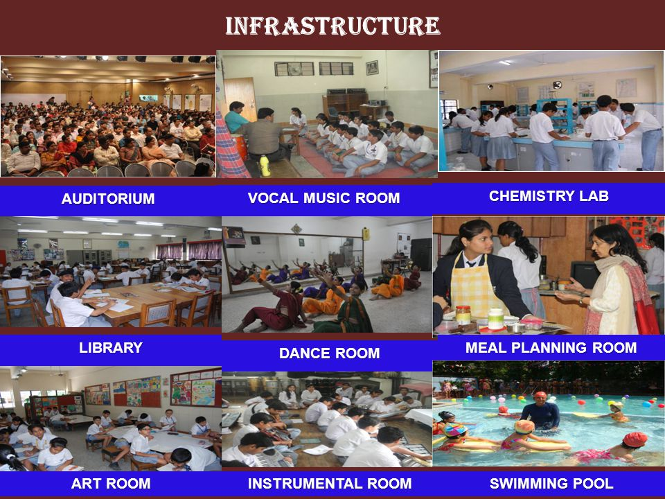 infrastructure AUDITORIUM VOCAL MUSIC ROOM CHEMISTRY LAB LIBRARY