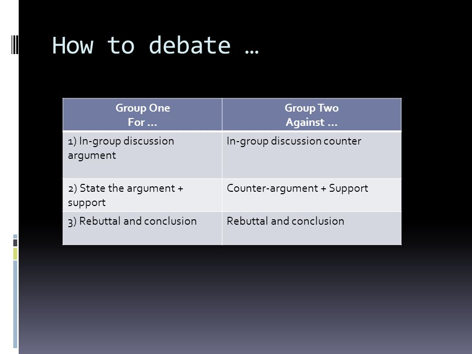 How to debate … Group One For … Group Two Against …