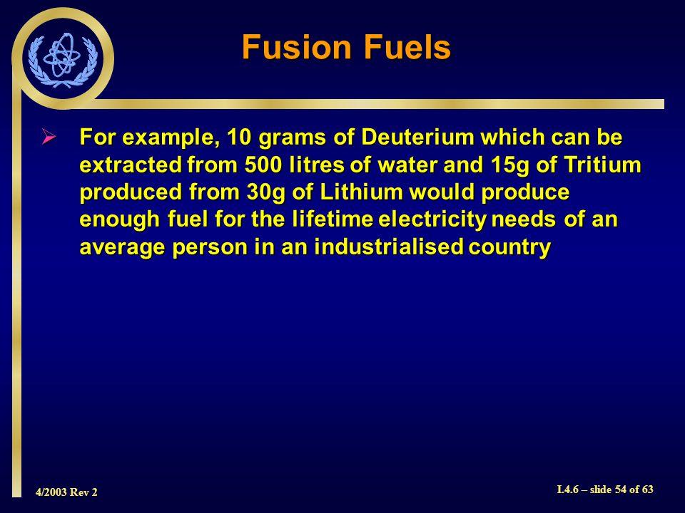 Fusion Fuels