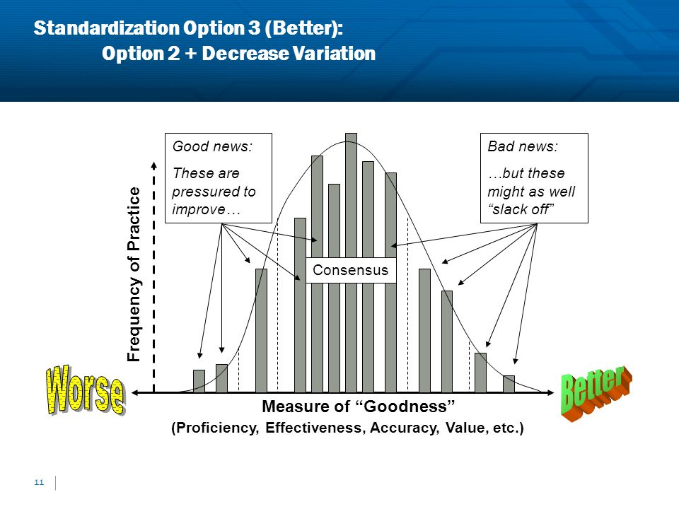 Standardization Option 3 (Better): Option 2 + Decrease Variation