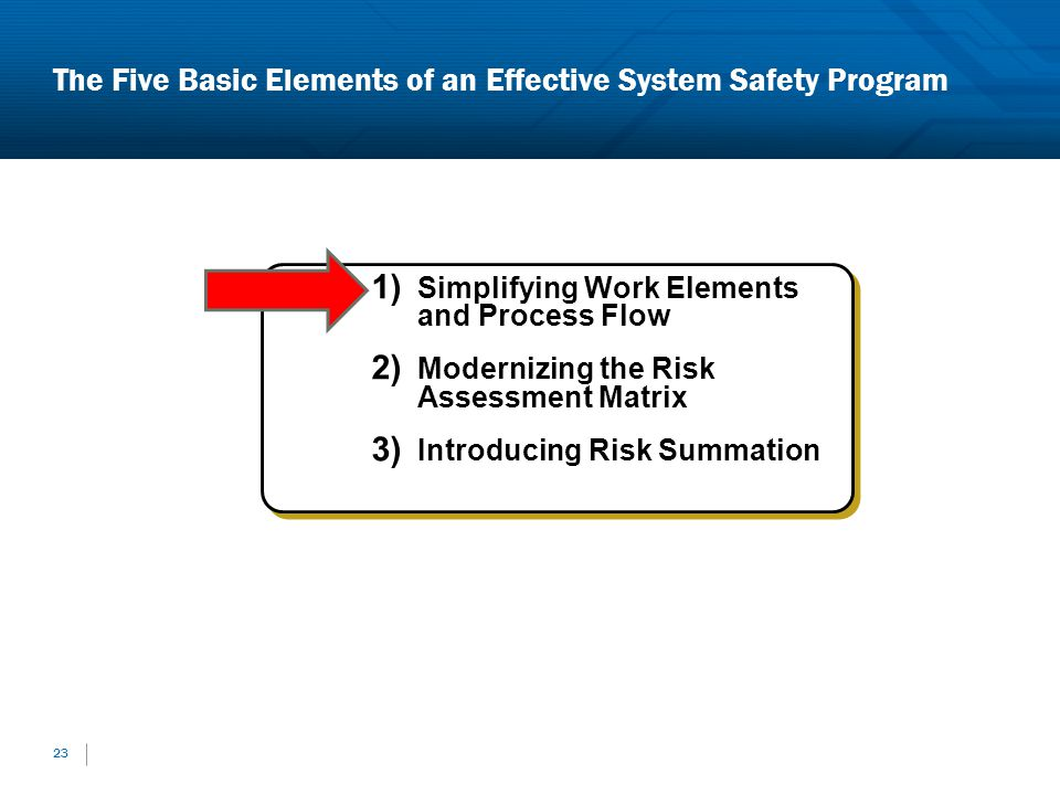 The Five Basic Elements of an Effective System Safety Program