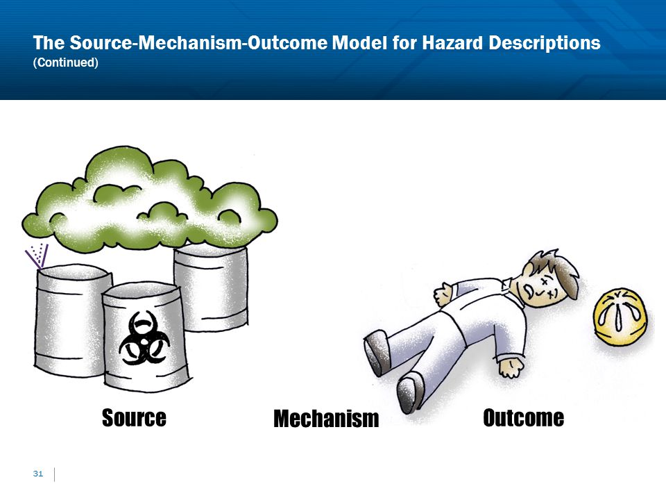 Source Mechanism Outcome
