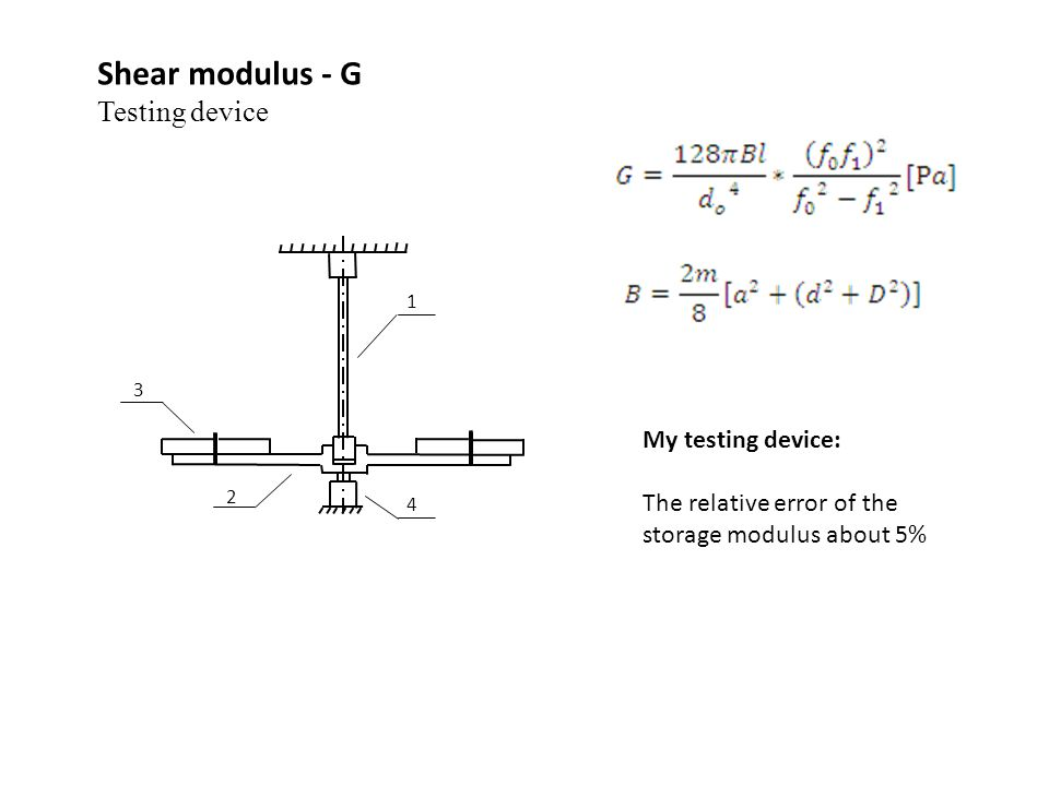 Shear modulus - G Testing device My testing device: