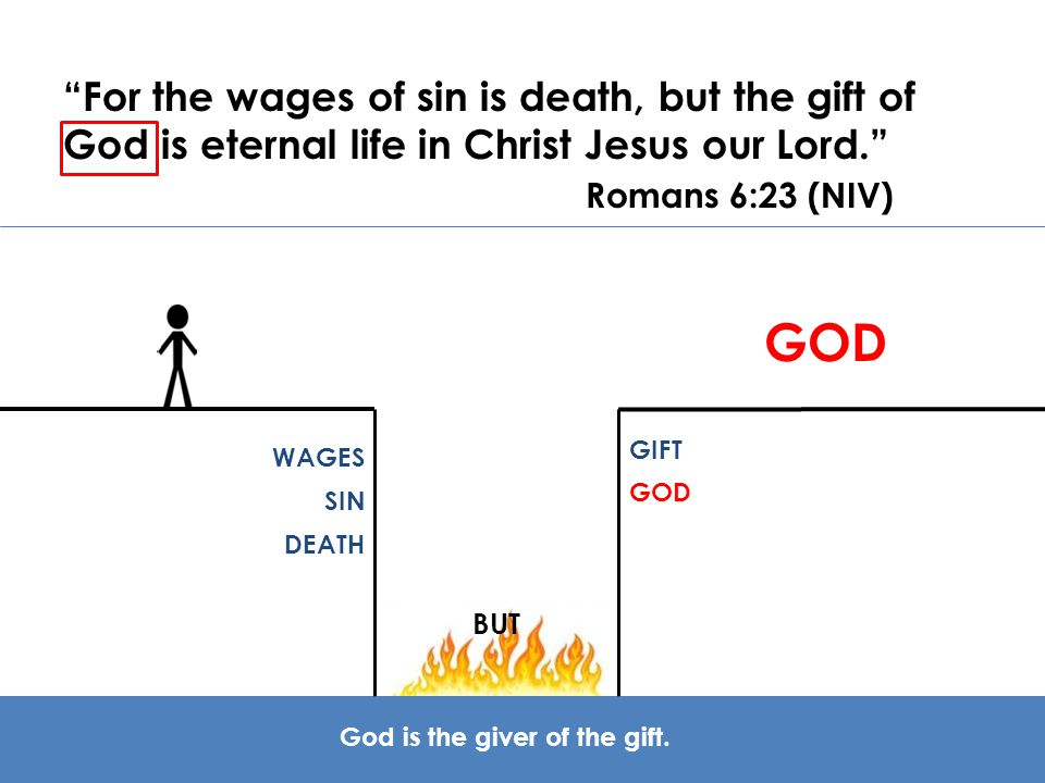 God is the giver of the gift.