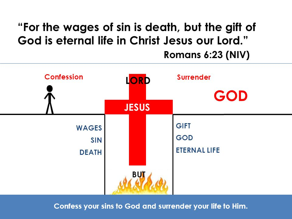 Confess your sins to God and surrender your life to Him.
