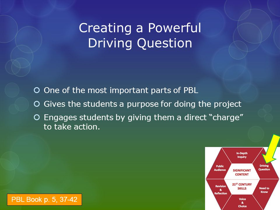 Creating a Powerful Driving Question