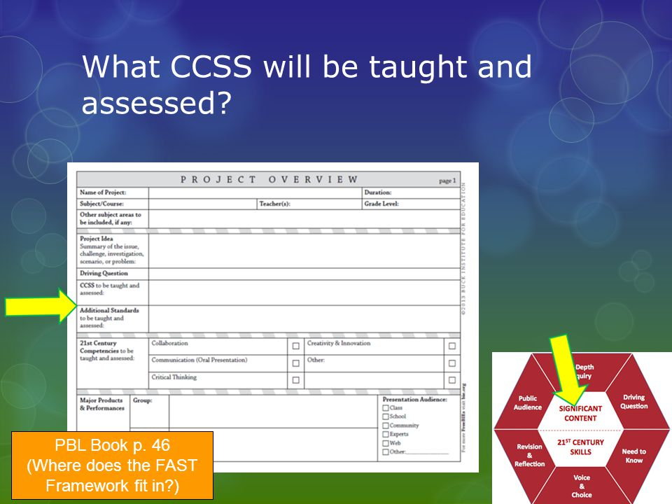 What CCSS will be taught and assessed