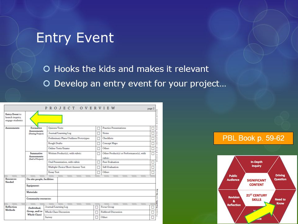 Entry Event Hooks the kids and makes it relevant
