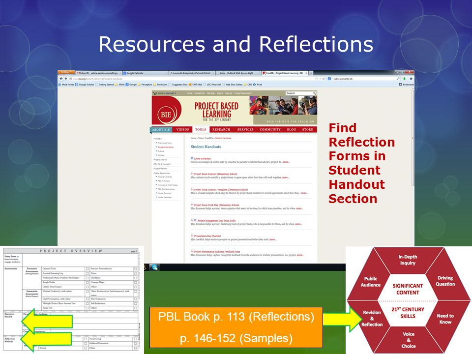 Resources and Reflections