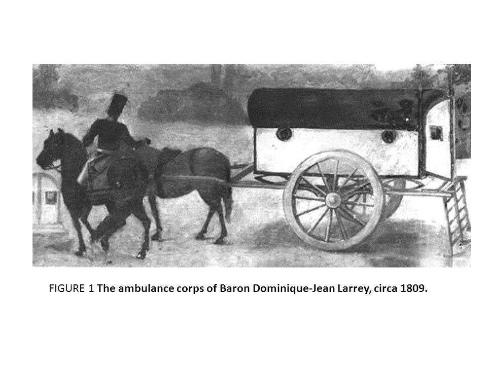 FIGURE 1 The ambulance corps of Baron Dominique-Jean Larrey, circa 1809.