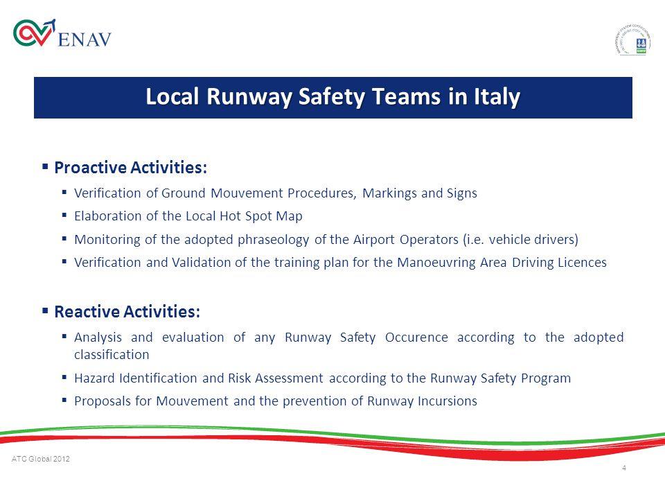 1. Case Study - Bologna LRST