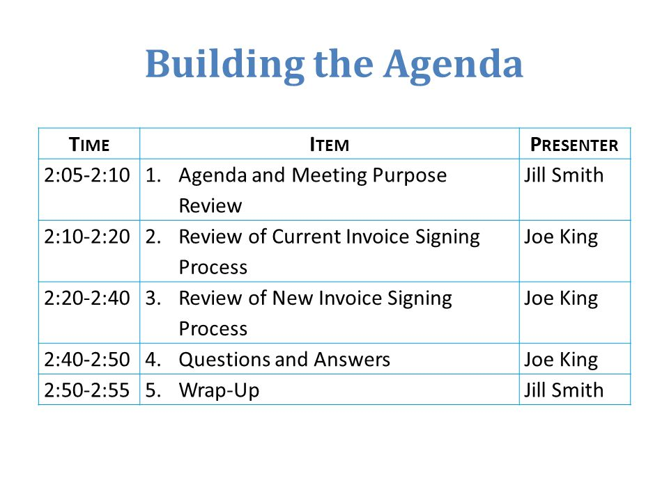 Building the Agenda Time Item Presenter 2:05-2:10