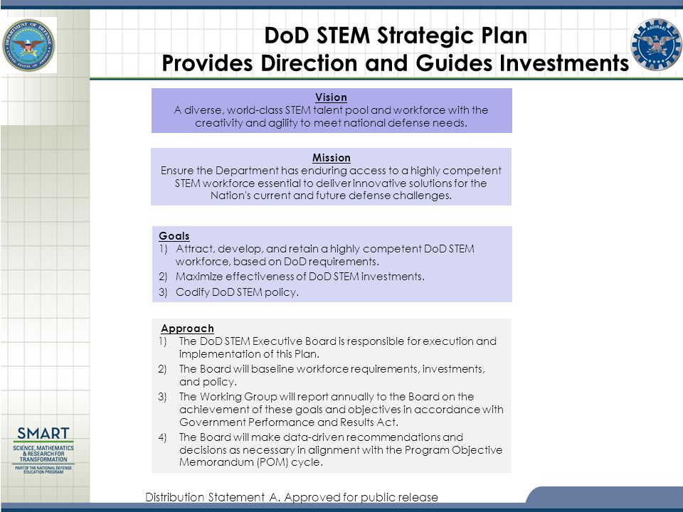 DoD STEM Strategic Plan Provides Direction and Guides Investments