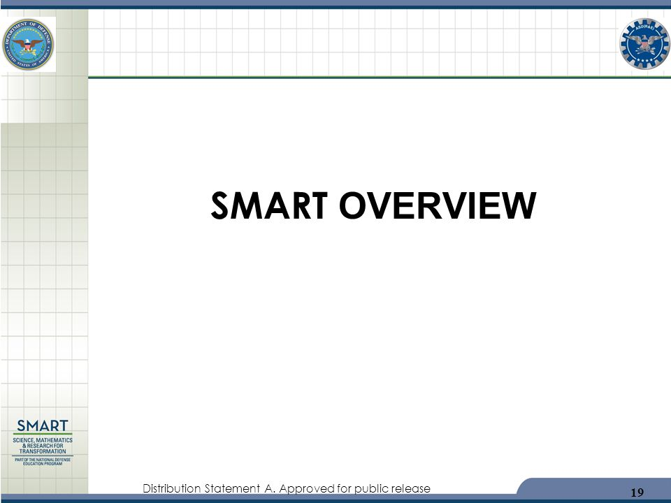 SMART Overview