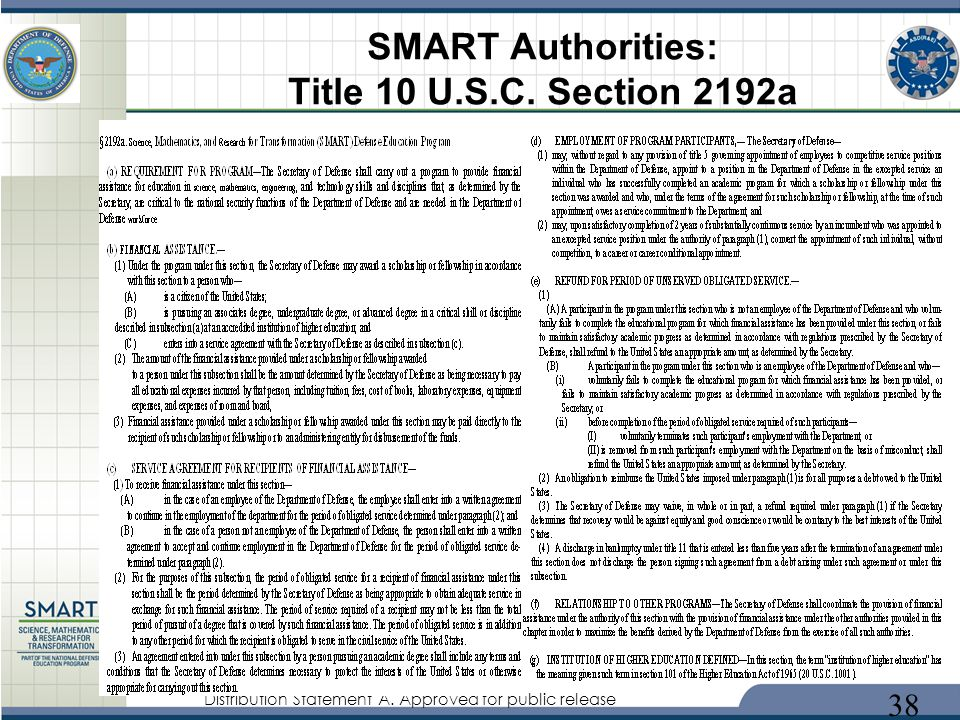 SMART Authorities: Title 10 U.S.C. Section 2192a