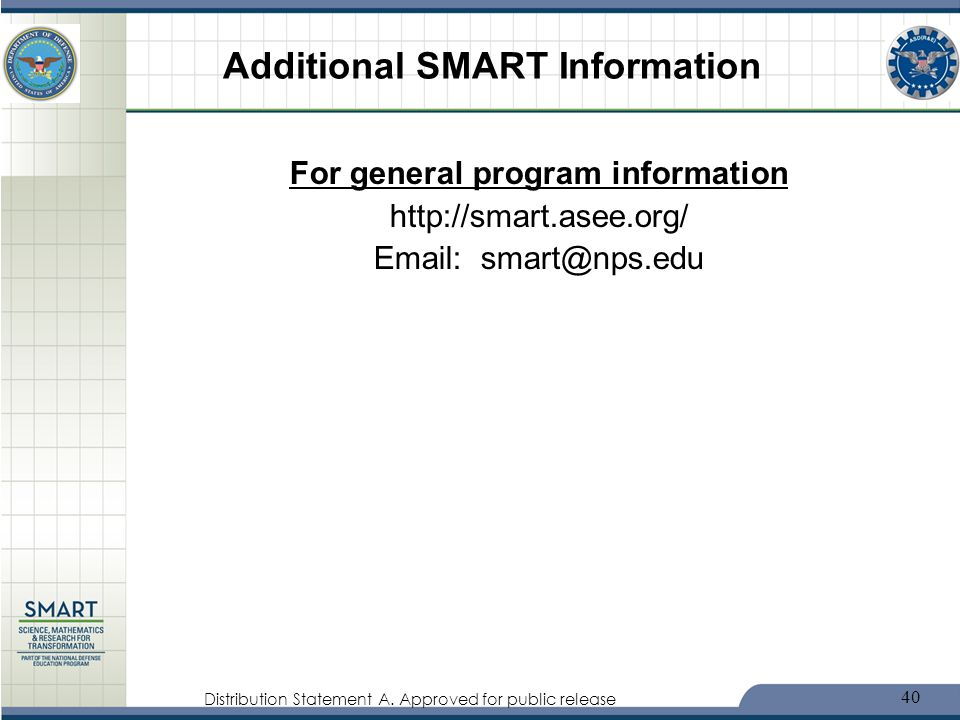 Additional SMART Information