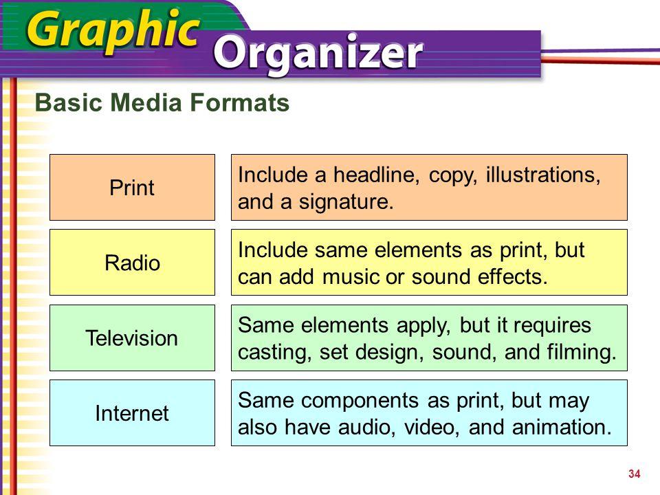 Basic Media Formats Print