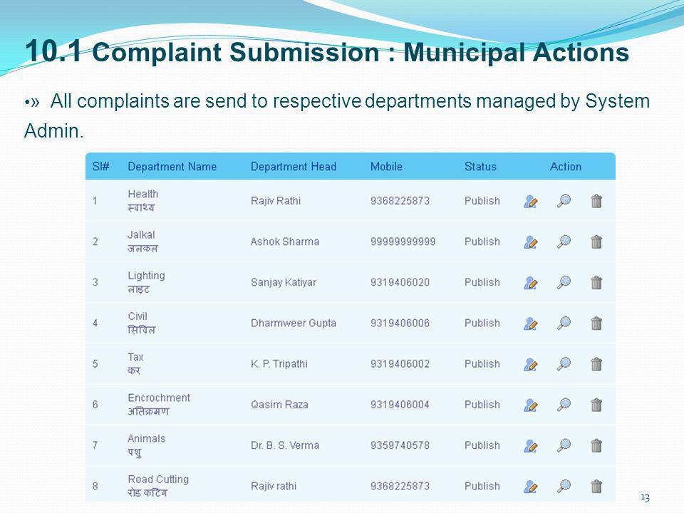 10.1 Complaint Submission : Municipal Actions