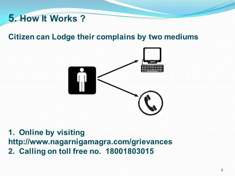 5. How It Works Citizen can Lodge their complains by two mediums