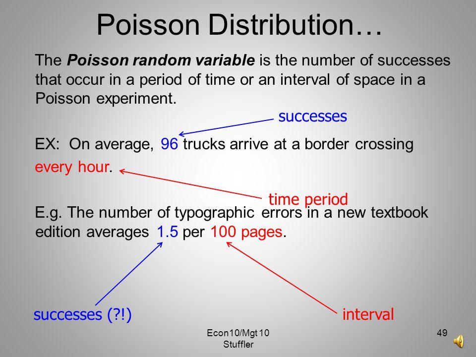 Poisson Distribution…