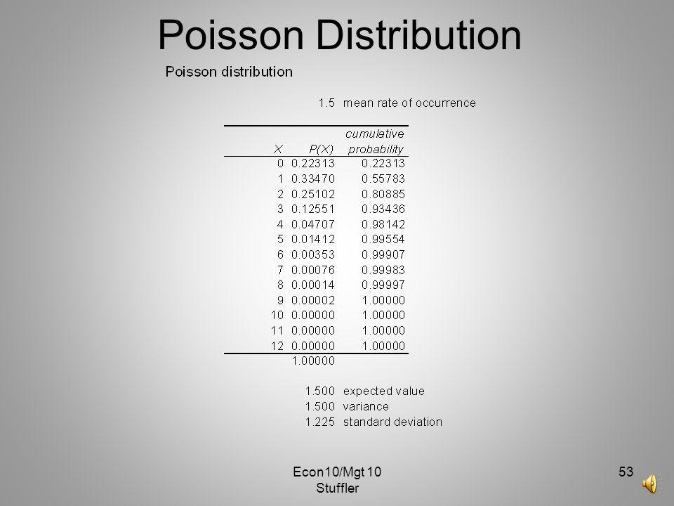 Poisson Distribution Econ10/Mgt 10 Stuffler