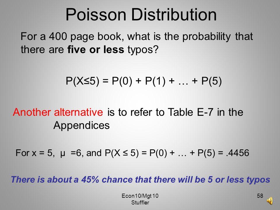 Poisson Distribution P(X≤5) = P(0) + P(1) + … + P(5)