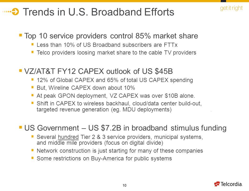 Trends in U.S. Broadband Efforts