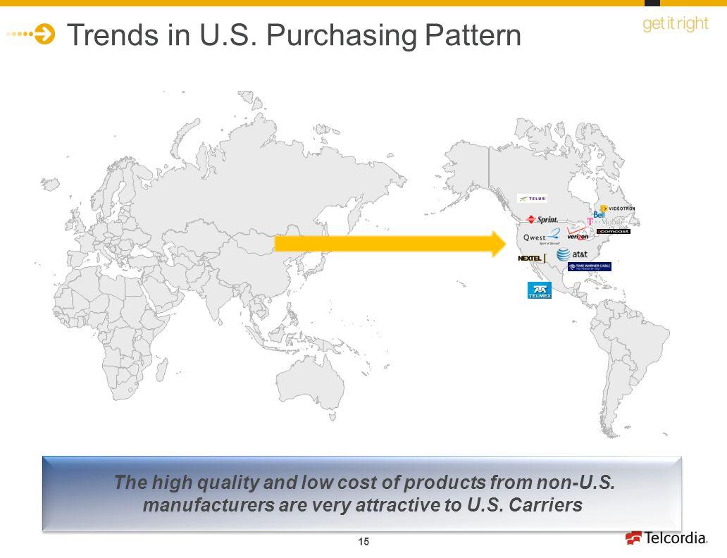 Trends in U.S. Purchasing Pattern