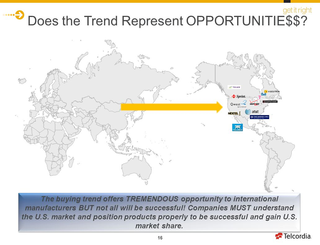Does the Trend Represent OPPORTUNITIE$$