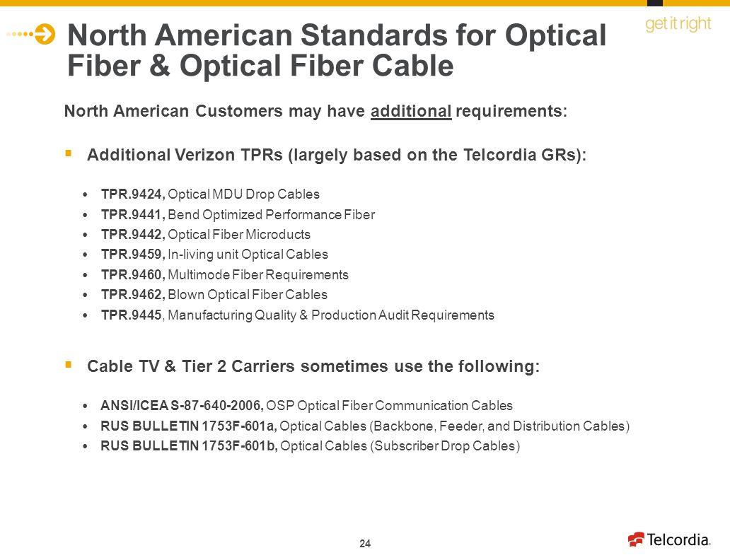 North American Standards for Optical Fiber & Optical Fiber Cable