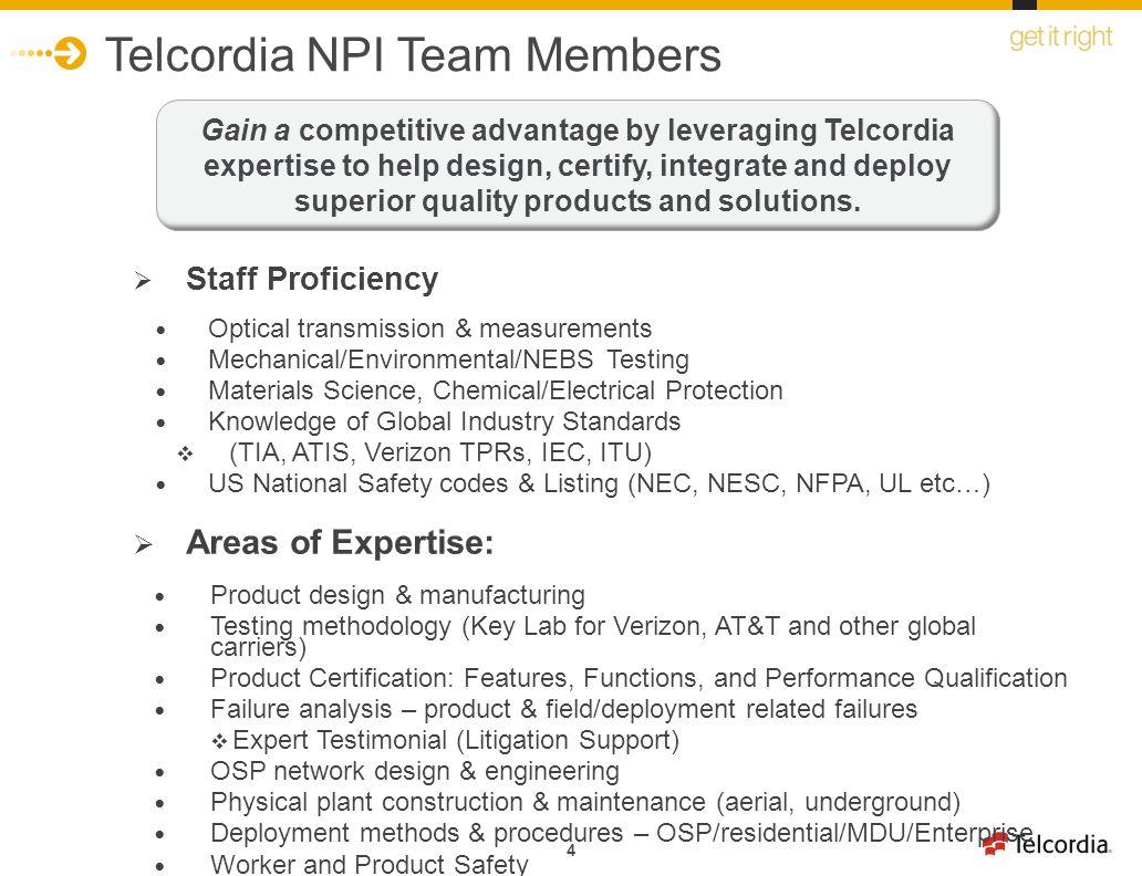 Telcordia NPI Team Members