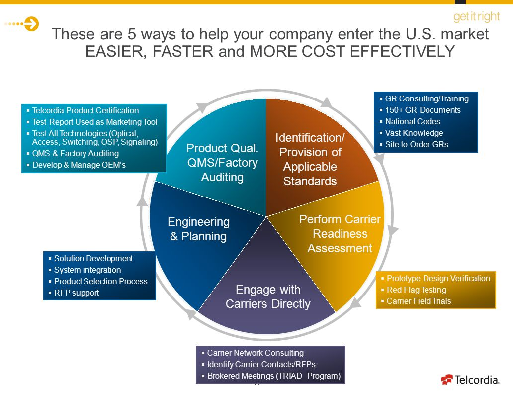 These are 5 ways to help your company enter the U.S. market