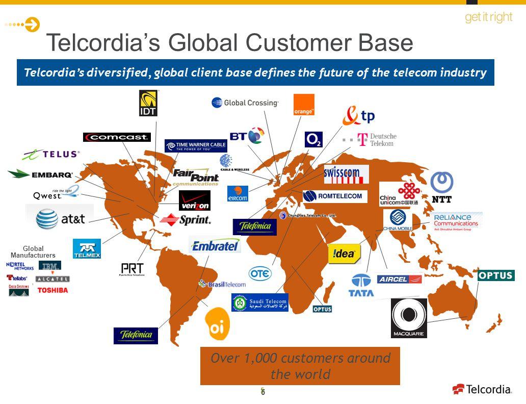 Over 1,000 customers around the world