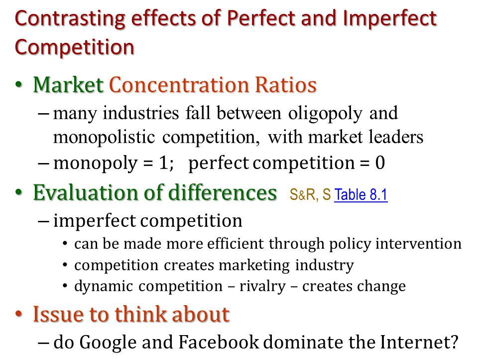 Contrasting effects of Perfect and Imperfect Competition