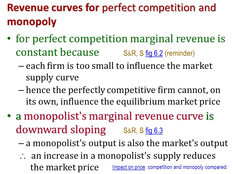 Revenue curves for perfect competition and monopoly