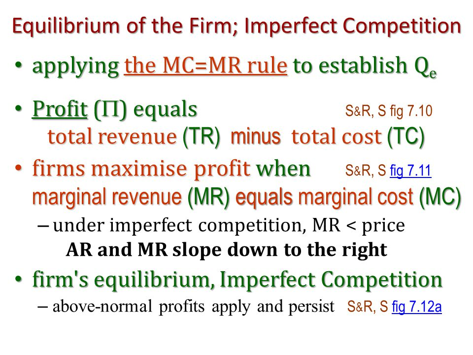 Equilibrium of the Firm; Imperfect Competition