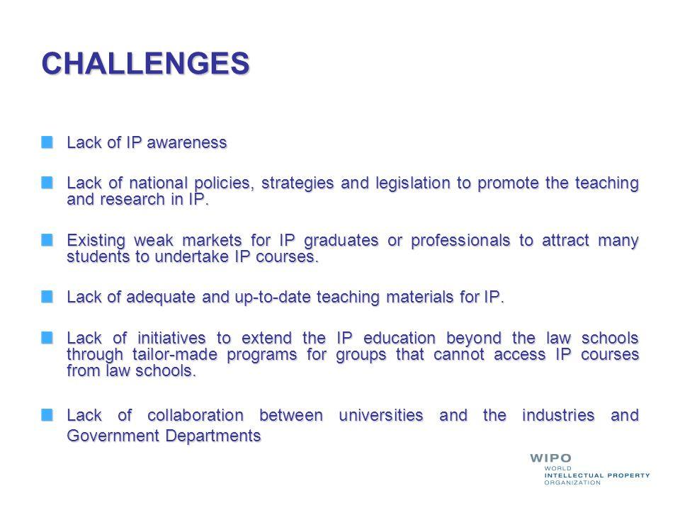 CHALLENGES Lack of IP awareness