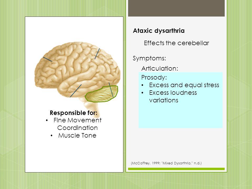 Effects the cerebellar Symptoms: