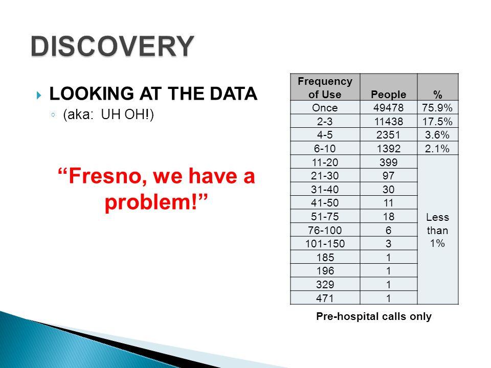 Fresno, we have a problem!