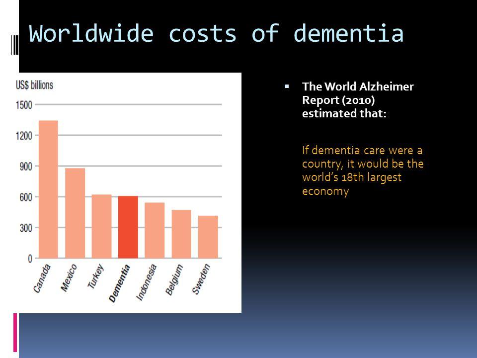 Worldwide costs of dementia