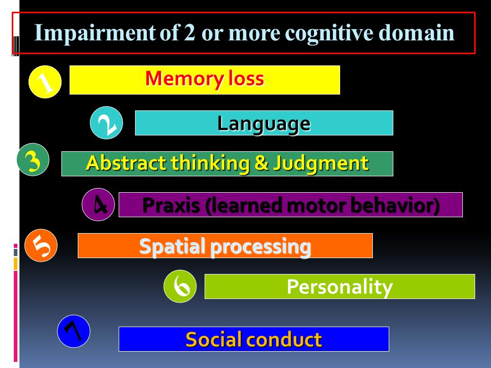 Impairment of 2 or more cognitive domain