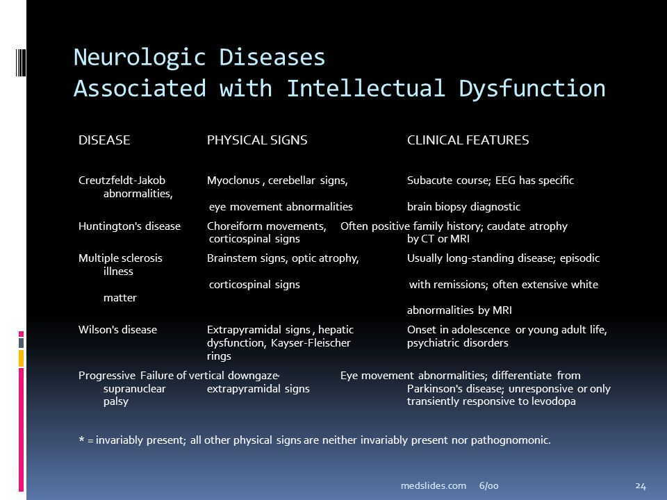 Neurologic Diseases Associated with Intellectual Dysfunction
