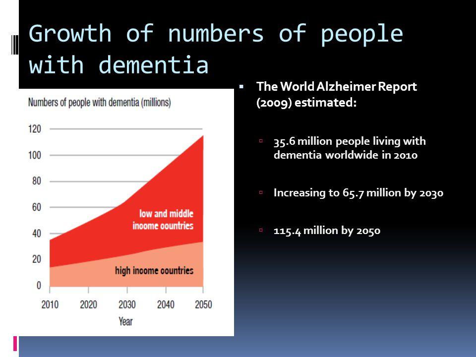 Growth of numbers of people with dementia