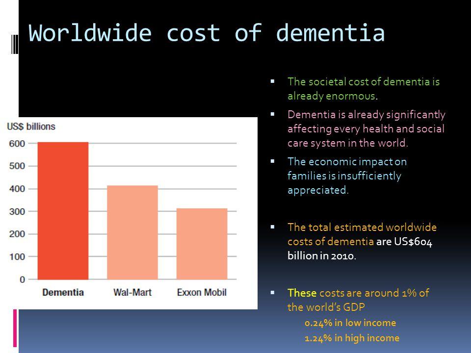 Worldwide cost of dementia