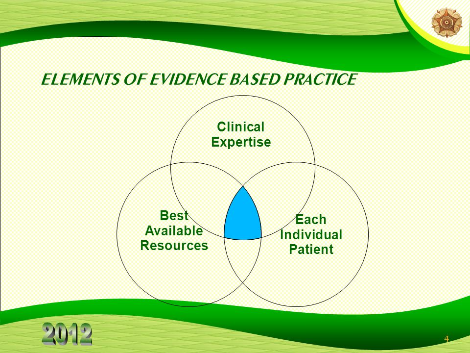 ELEMENTS OF EVIDENCE BASED PRACTICE