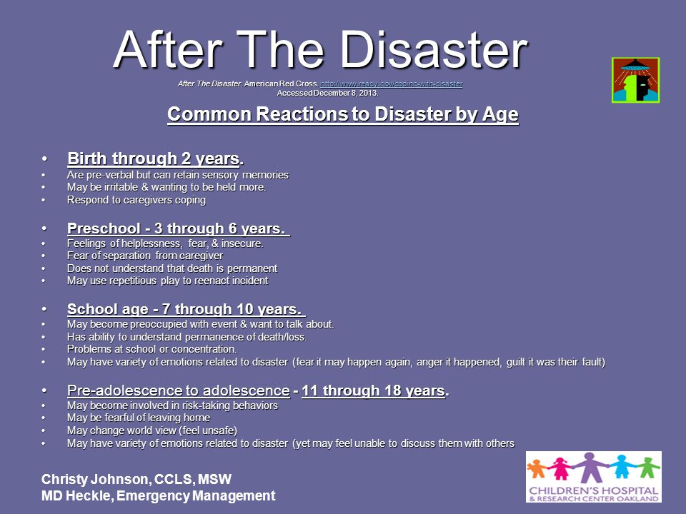 Common Reactions to Disaster by Age