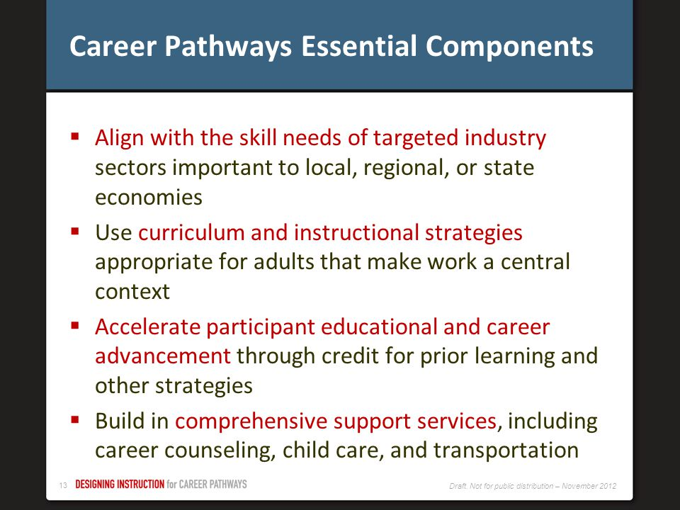 Career Pathways Essential Components