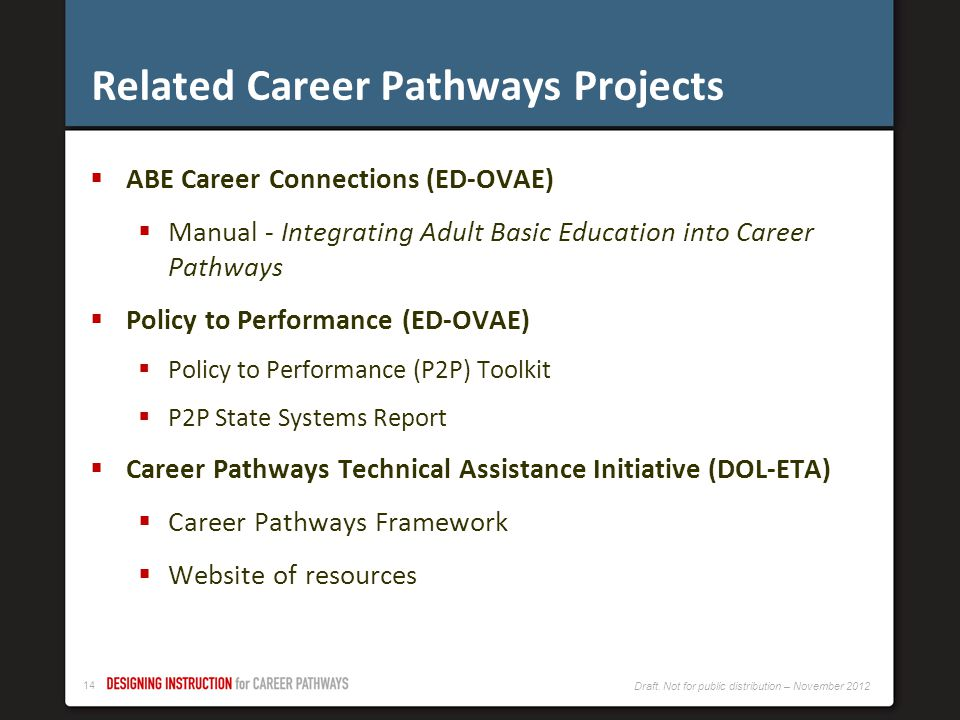 Related Career Pathways Projects