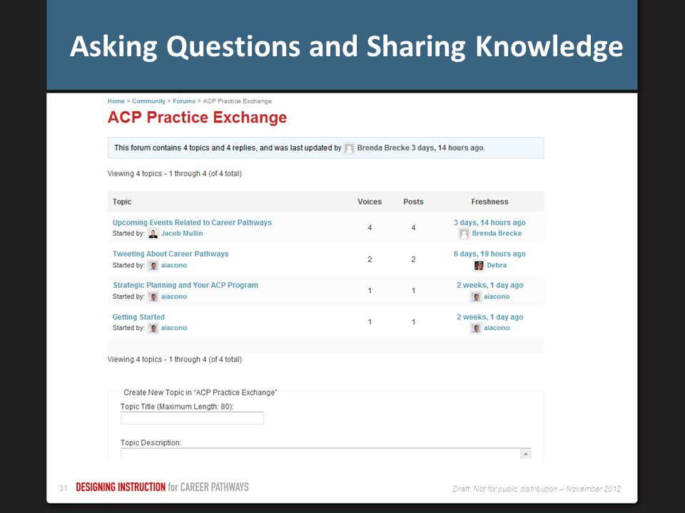 Asking Questions and Sharing Knowledge